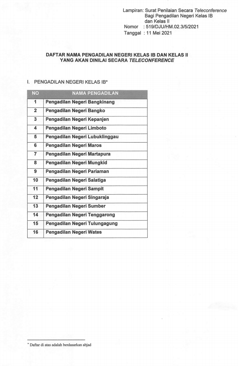 Surat Penilaian PTSP secara Teleconference Page2 51d60